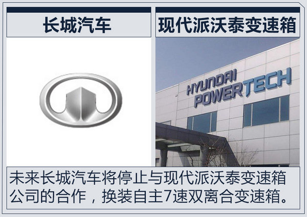 长城停止与现代变速箱公司合作 换自主7速双离合-图1