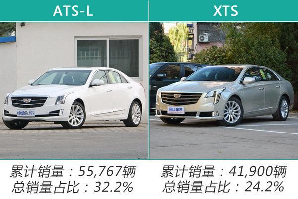 3款热销车贡献显著 凯迪拉克2017在华销量增46%-图6