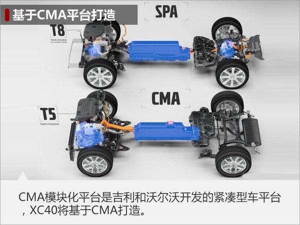 沃尔沃XC40即将发布 与宝马X1竞争(图)-图3