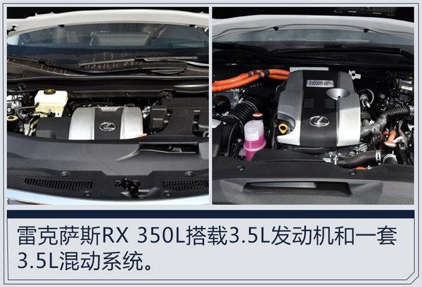 雷克萨斯RX七座版11月28日首发 车身加长160mm-图1