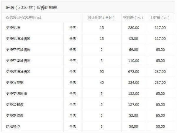 北京中汽雷日店全新轩逸现金优惠1.5万元-图3