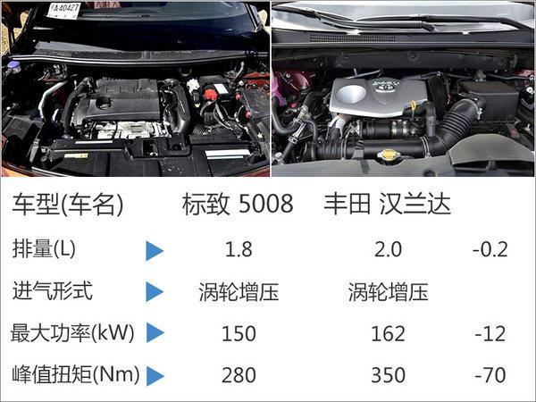 东风标致首款七座SUV曝光 搭1.8T发动机-图5