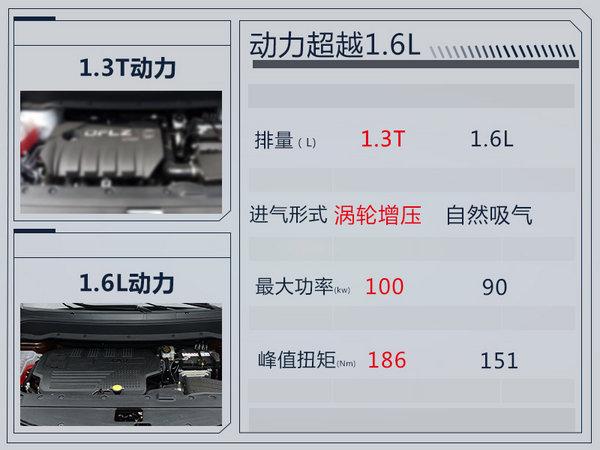东风风行SX6新增1.3T车型 售7.99-8.29万元-图1