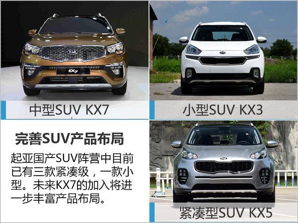 起亚新车计划曝光 SUV等6款新车将上市-图2