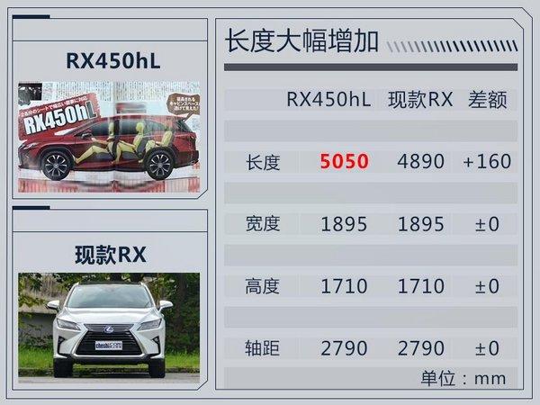 雷克萨斯RX新增7座版车型 尺寸增加/下月发布-图1