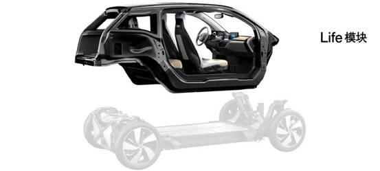 """养车""""0""""负担 购BMW i3享140000元电费-图7"""