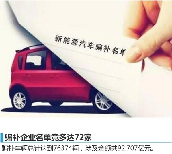 2016年度中国汽车市场十六大新闻评选-图2
