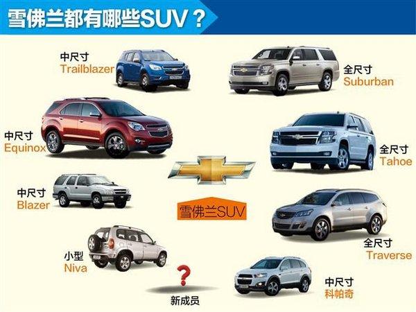 较大的四款车为雪佛兰美国官网展示的主销SUV车型.-所不知道的雪