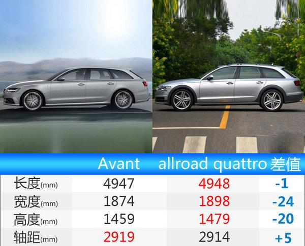 奥迪A6 Avant-深港澳车展上市 搭1.8T/2.0T动力-图3