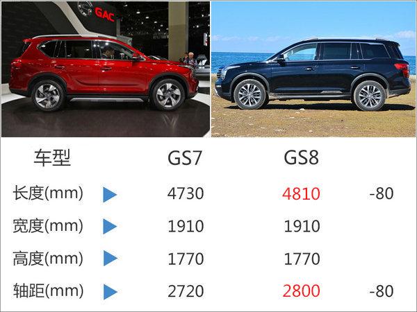 广汽传祺GS7搭2.0T 动力超奔驰GLC-图-图4