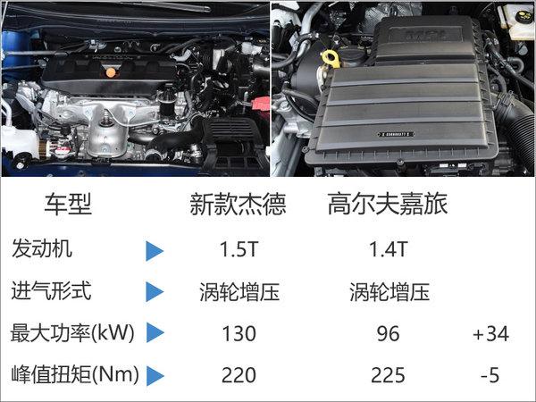东风本田新款杰德将上市 预计14.5万起售-图4