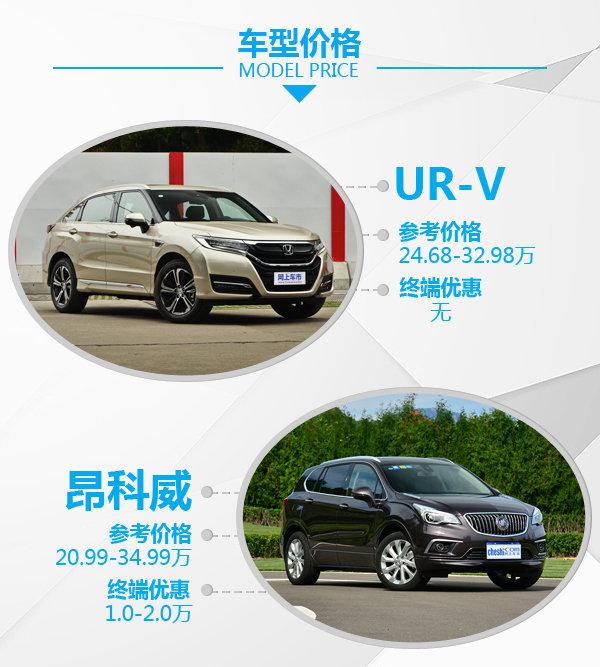 大五座SUV该怎么选 东风本田UR-V对比昂科威-图2