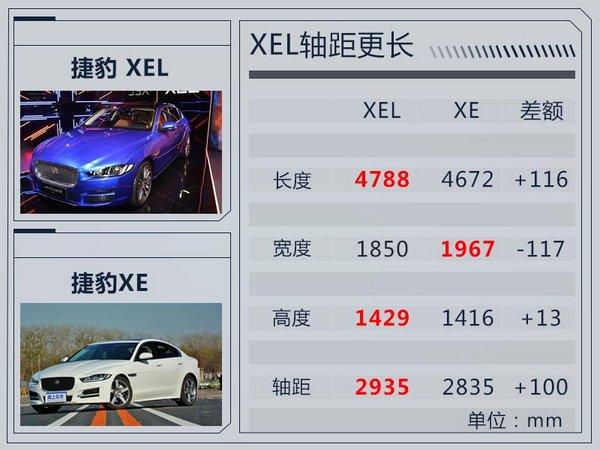 捷豹国产XEL将于12月15日上市 竞争宝马3系-图1