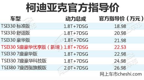 斯柯达柯迪亚克推新车型 配置提升/售22.53万-图1