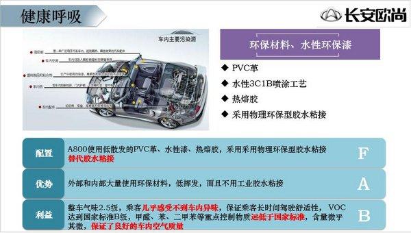 长安欧尚A800:为家人的健康呼吸而生-图6