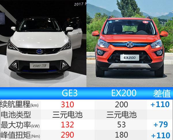 广汽传祺纯电动SUV-GE3开启预售 万起-图8