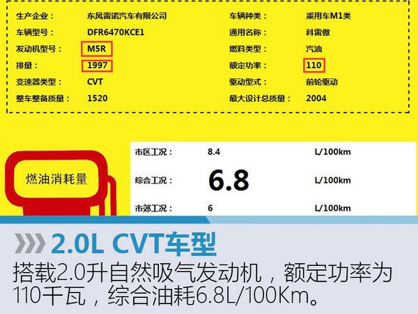 雷诺全新一代科雷傲 将国产售价有望下调-图2