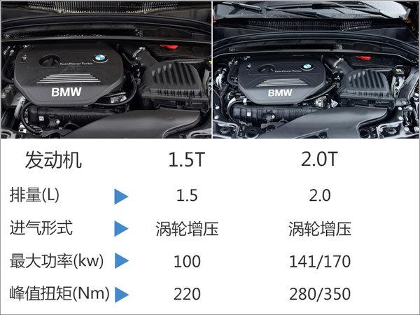 宝马将推全新跨界SUV-X2 竞争奔驰GLA-图5