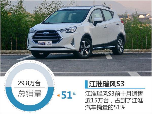 """江淮10月销量稳步增长 将推""""江淮A6""""-图4"""