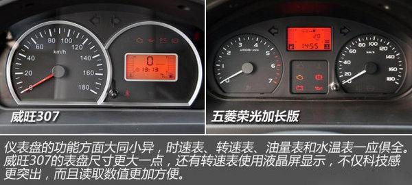 威旺307对比五菱荣光 加长版之间的较量   两车音响系统和空调系统在