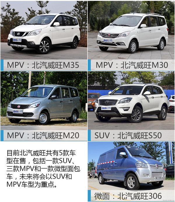 北汽自主后100万辆时代 轿车/MPV/SUV频发招-图2