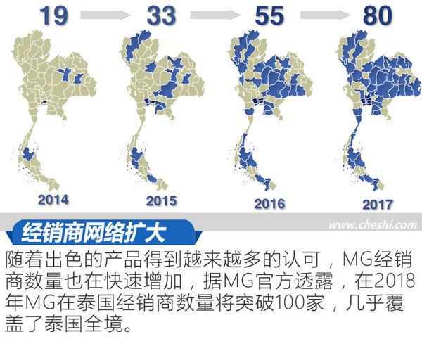 放眼国际的MG实力几何? MG泰国工厂/4S店参观记-图1