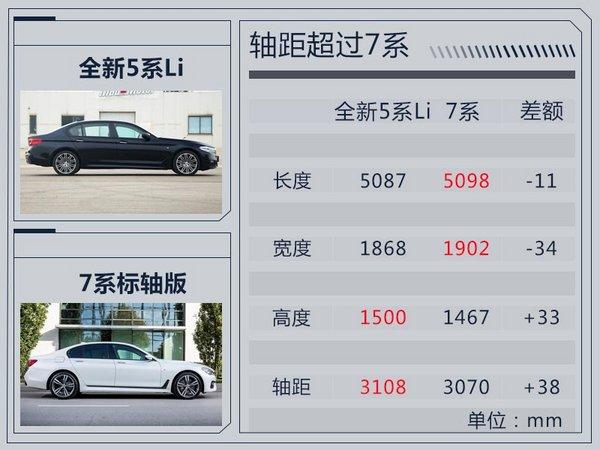 2017年上市的8大豪华轿车 最低20万就买得到-图5