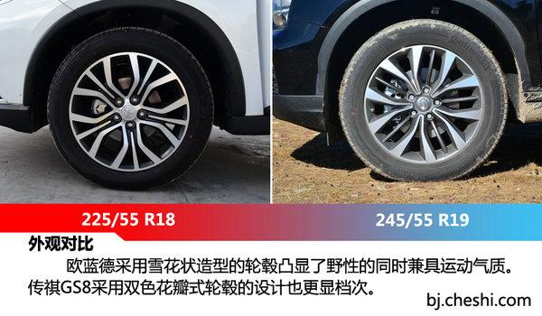 2047 广汽三菱欧蓝德 对比 广汽传祺GS8-图11