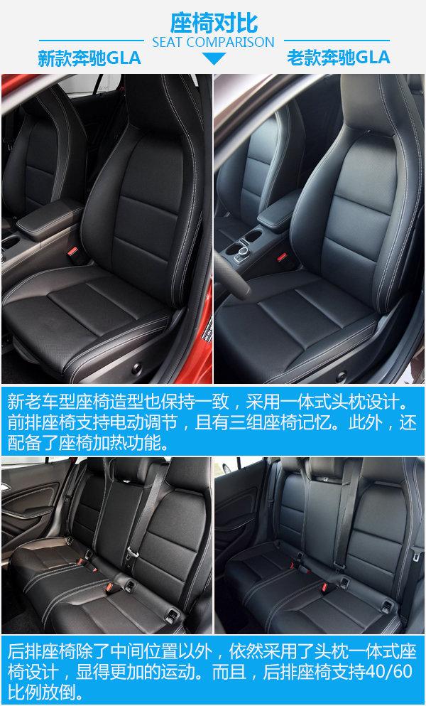 要时尚还是实惠?北京奔驰GLA新老车型对比-图1
