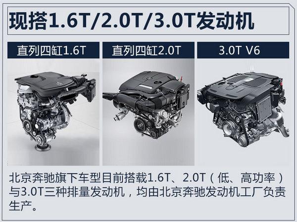 北京奔驰将投产1.3T发动机 1.6T引擎将停产-图1