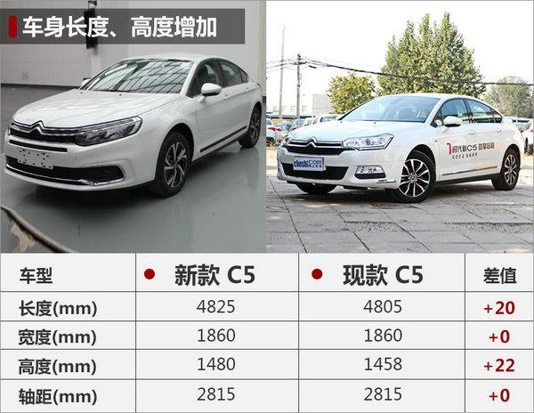 东风雪铁龙新C5车身加长 比本田雅阁还大-图2
