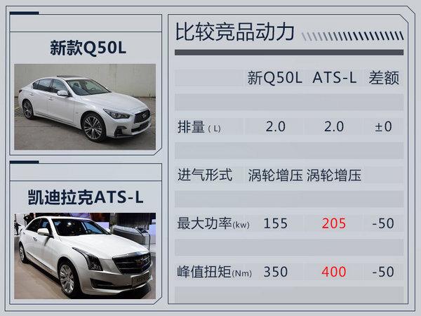 日系三大车企 两个月10款新车-图35
