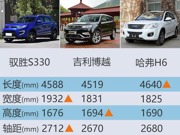 江铃新入门SUV-7月26日预售 全系搭1.5T-图2
