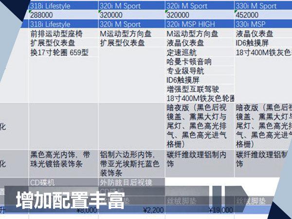 华晨宝马新3系本月上市 配置提升/增加一款车型-图2