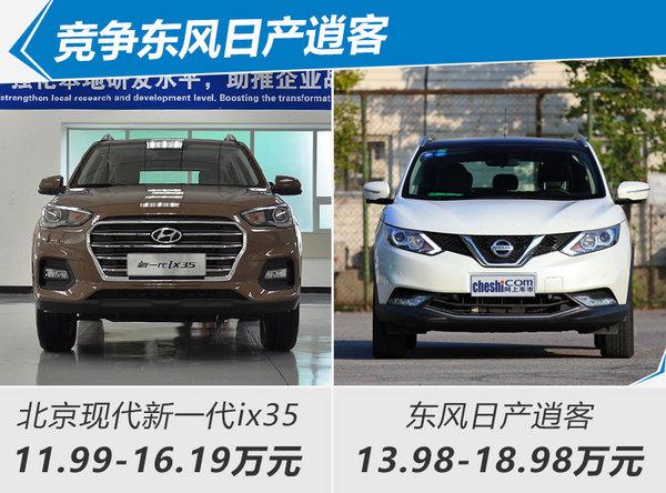 北京现代新ix35正式上市 售价11.99-16.19万元-图15