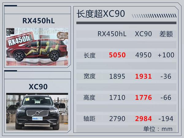 雷克萨斯RX新增7座版车型 尺寸增加/下月发布-图2