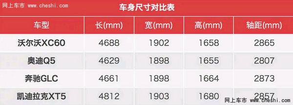 沃尔沃全新XC60 正式上市 深圳实拍-图4
