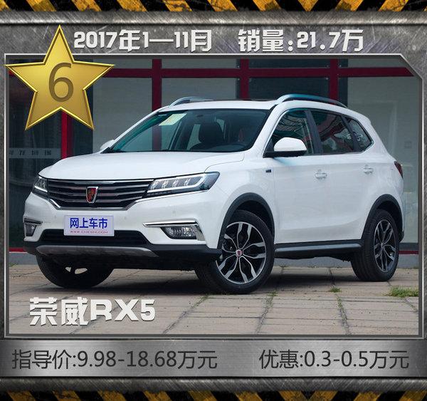 最热销10款SUV车型! 11月清仓大甩卖/最高7折-图9