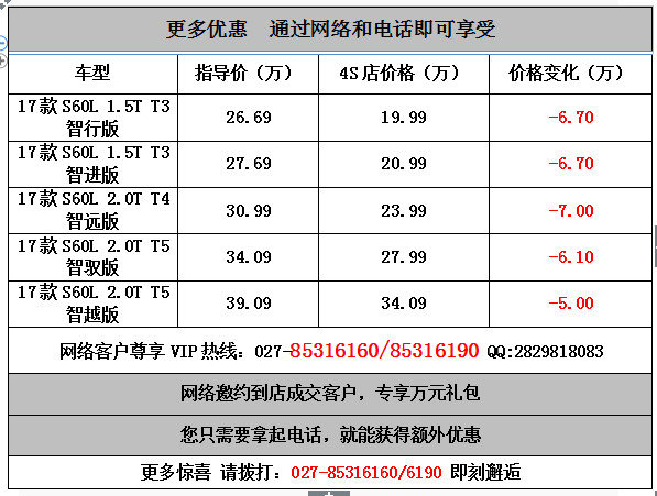 武汉沃尔沃S60L19.99万元起 日供9元-图4