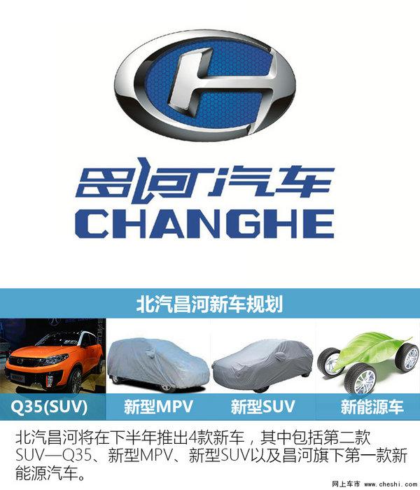 北汽昌河将推SUV等4新车 年内陆续上市-图2