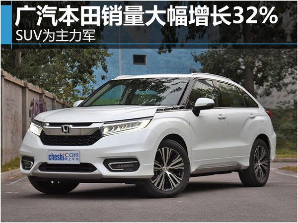 广汽本田销量大幅增长32% SUV为主力军-图1