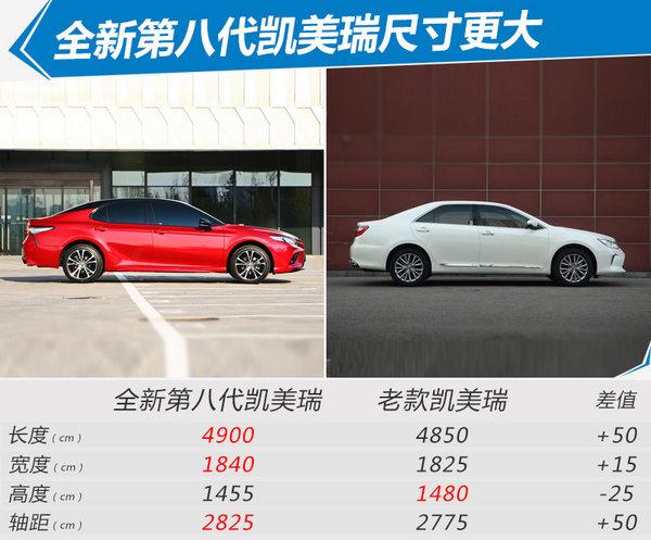 全新第八代丰田凯美瑞正式上市 售价-图2