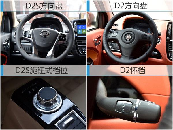 知豆三年销量翻3倍 将推多款纯电动车型-图5
