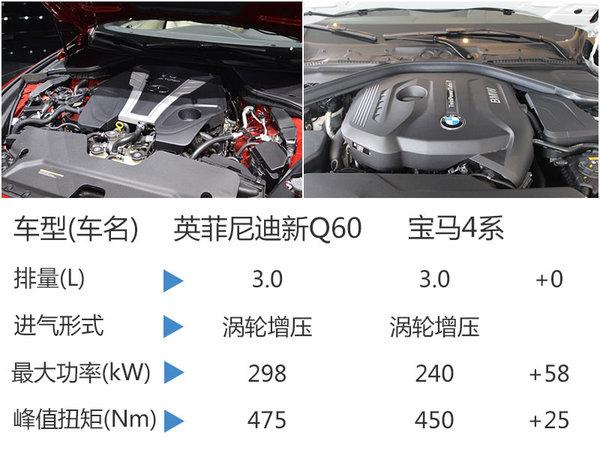 英菲尼迪新跑车将入华 搭2.0T/3.0T发动机-图1