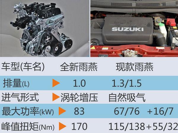 铃木新雨燕换搭增压发动机 轴距将加长-图3