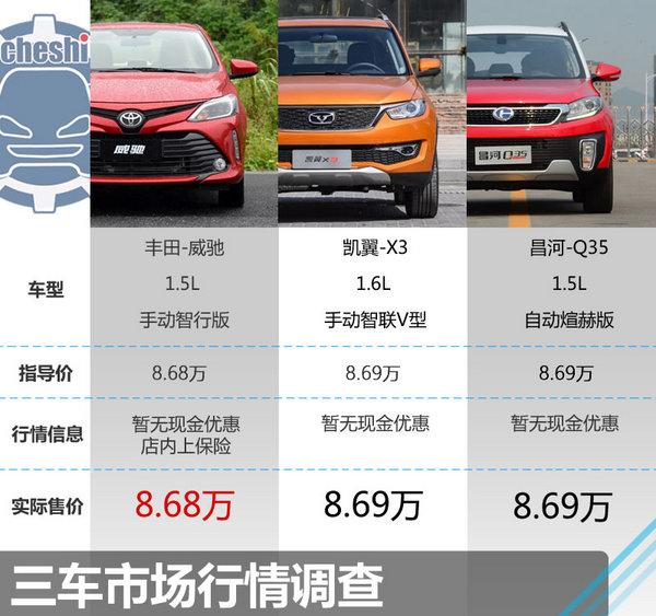8.68万该选谁 丰田威驰/凯翼X3/昌河Q35-图2