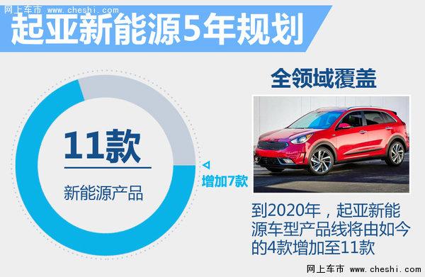 起亚首款混动SUV10月国内上市 油耗4.3L-图5