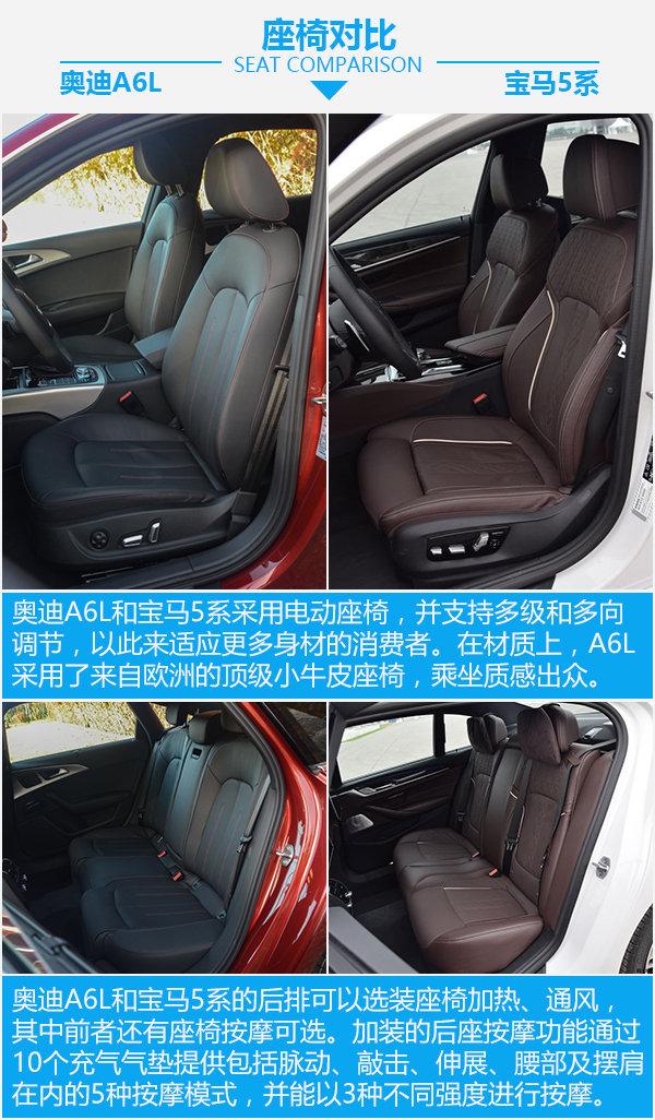 全能型豪华轿车如何选? 奥迪A6L对比宝马5系-图6