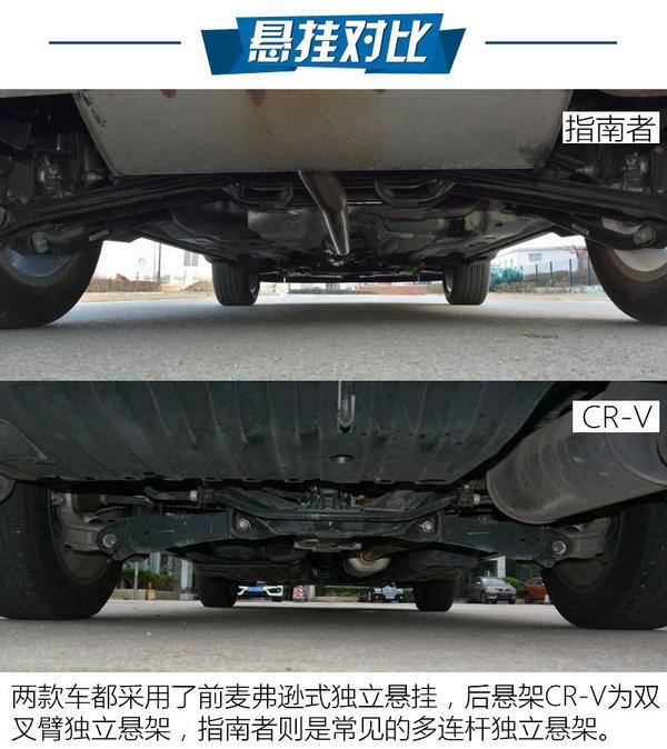 纯种血统城市精英 Jeep指南者对本田CR-V-图6