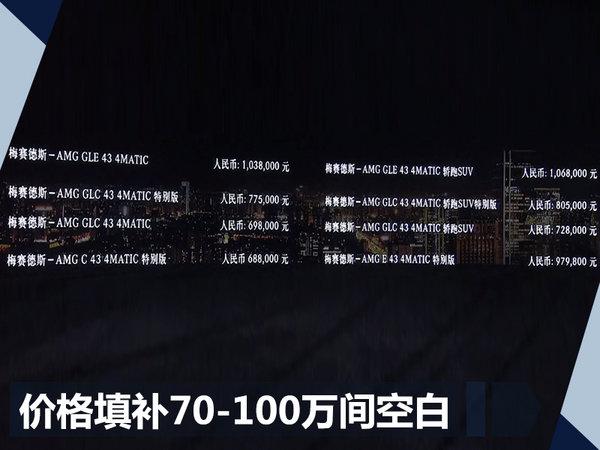 43系列强势出击  AMG未来发展方向明确-图2